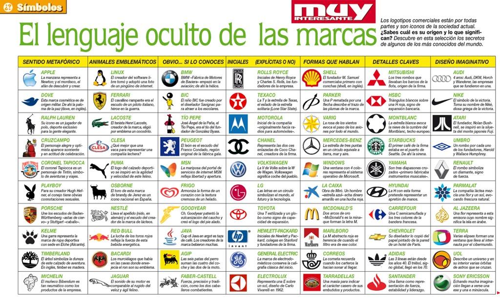 Logotipos de marcas de ropa - Imagui